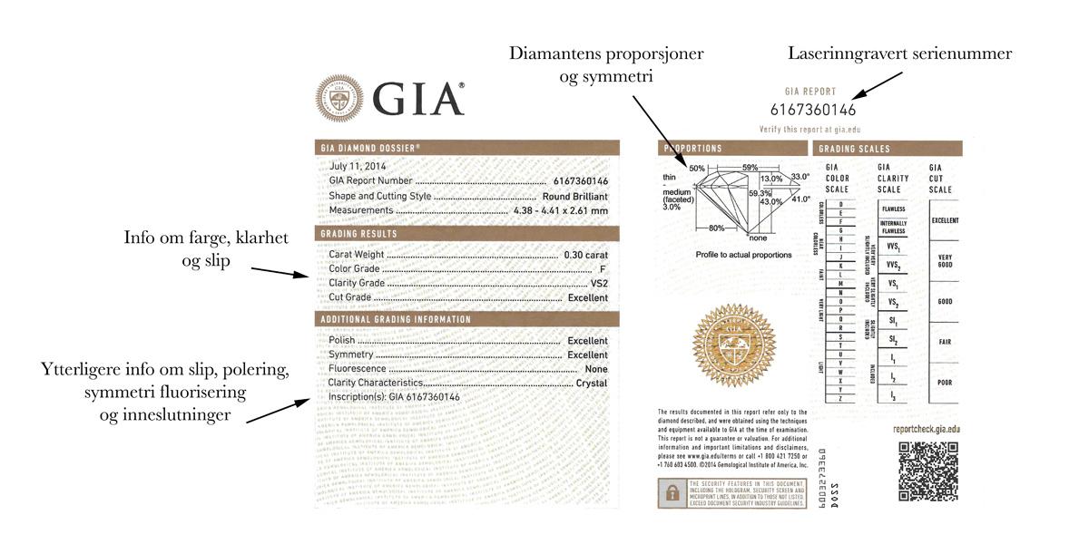 GIA Diamantsertifikat