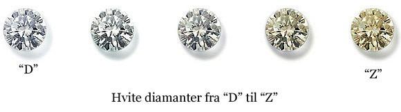 Hvithetsgrader for diamantfarge - fra usedvanlig hvit til gultonet
